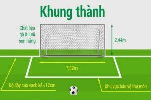 Kích thước sân bóng đá 11 người chuẩn FIFA 2019