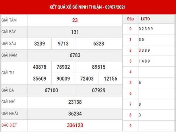 Thống kê sổ xố Ninh Thuận thứ 6 ngày 16/7/2021