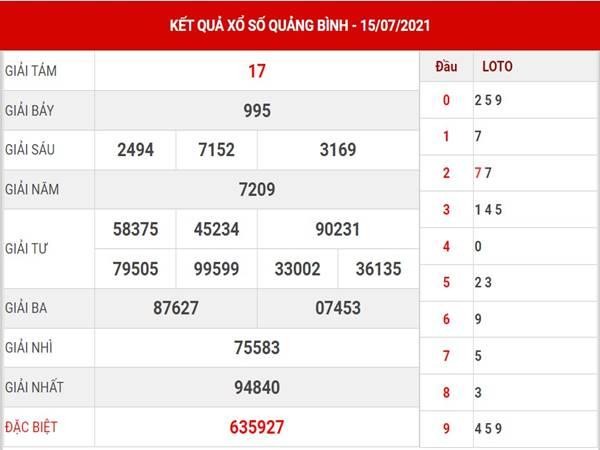 Thống kê xổ số Quảng Bình thứ 5 ngày 15/7/2021