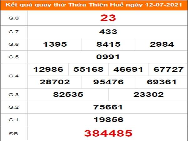 Quay thử xổ số Thừa Thiên Huế ngày 12/7/2021