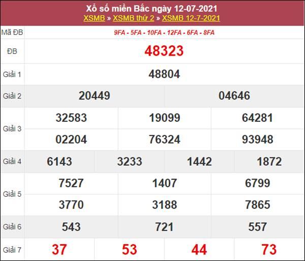 Thống kê XSMB 13/7/2021 thứ 3 chốt loto gan miền Bắc