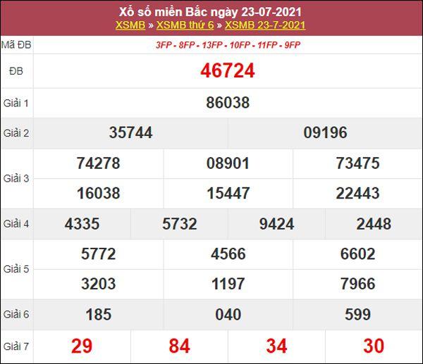 Thống kê XSMB 24/7/2021 chốt cặp số may mắn thứ 7