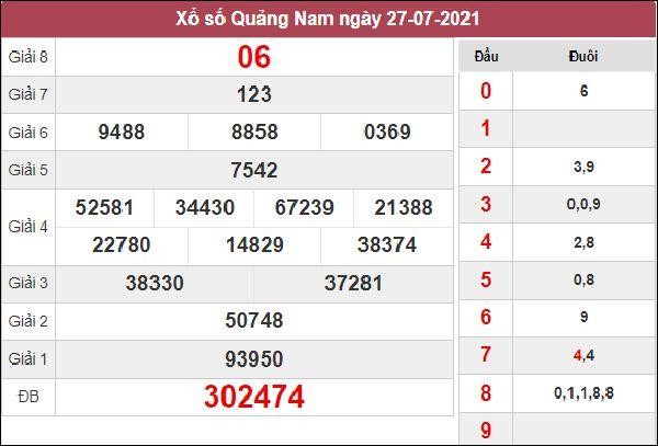 Thống kê XSQNM 3/8/2021 chốt số đẹp giờ hoàng đạo